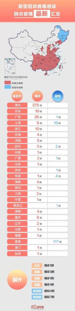 电影投资:肺炎当前,叶璇发文呼吁不吃野味